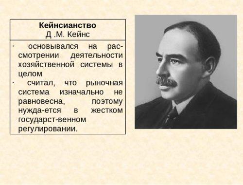 Экономическая концепция Кейнса